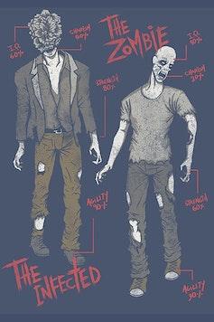 Estampa Camiseta Infected Zombie