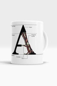 Caneca Anatomy of Type