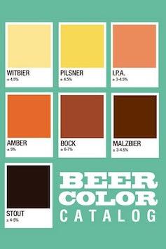 Estampa Capa Catálogo de Cerveja