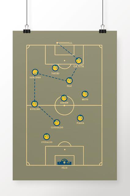 Poster Futebol de Botao