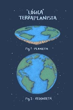 Estampa Sketchbook Terra Plana